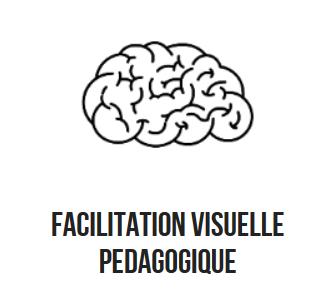 facilitation visuelle