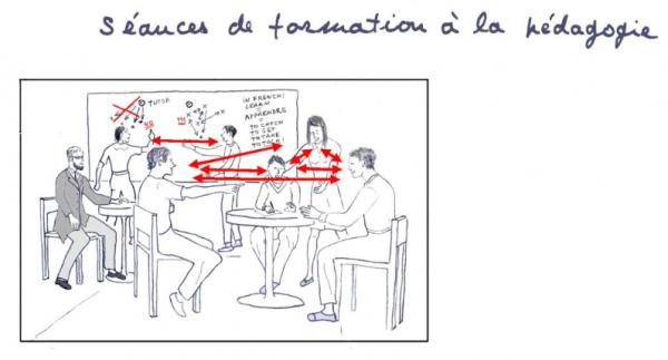 formation-pedagogie
